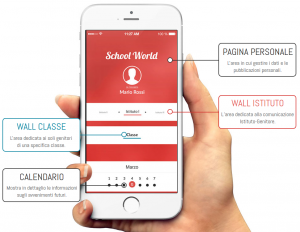 school-world